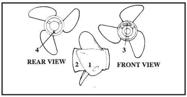 yamaha-faq-propellers-diagram1.jpg